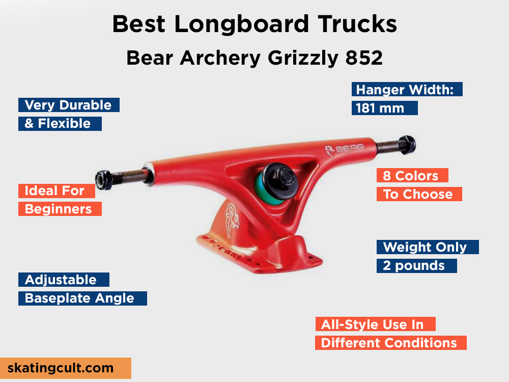 Bear Archery Grizzly 852 Review, Pros and Cons