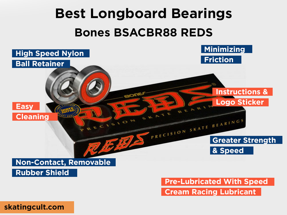 Bones BSACBR88 REDS Review, Pros and Cons