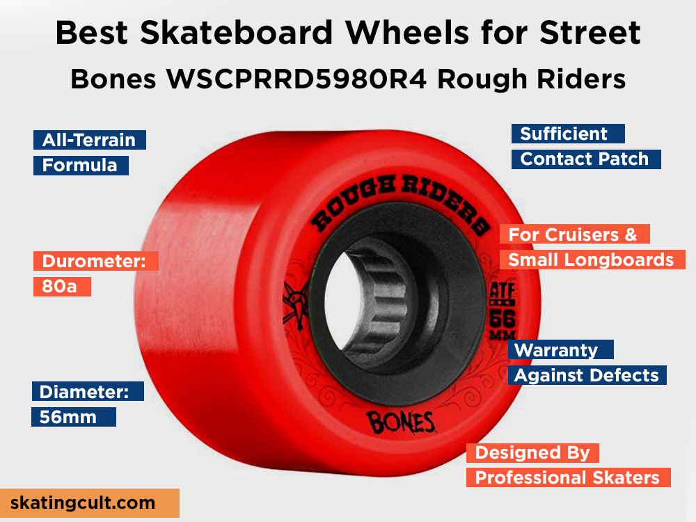 Bones WSCPRRD5980R4 Rough Riders Review, Pros and Cons