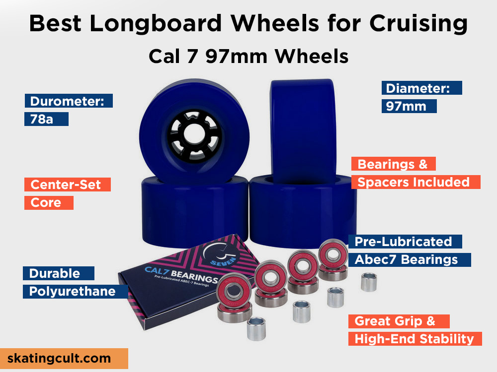 Cal 7 97mm Wheels Review, Pros and Cons