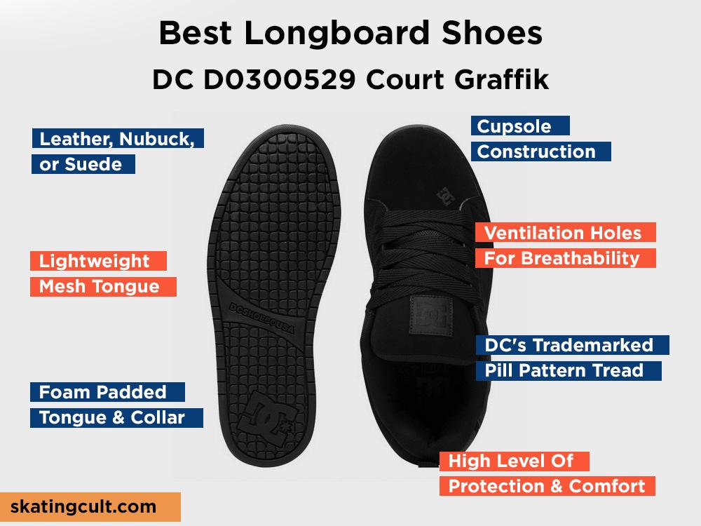 DC D0300529 Court Graffik Review, Pros and Cons