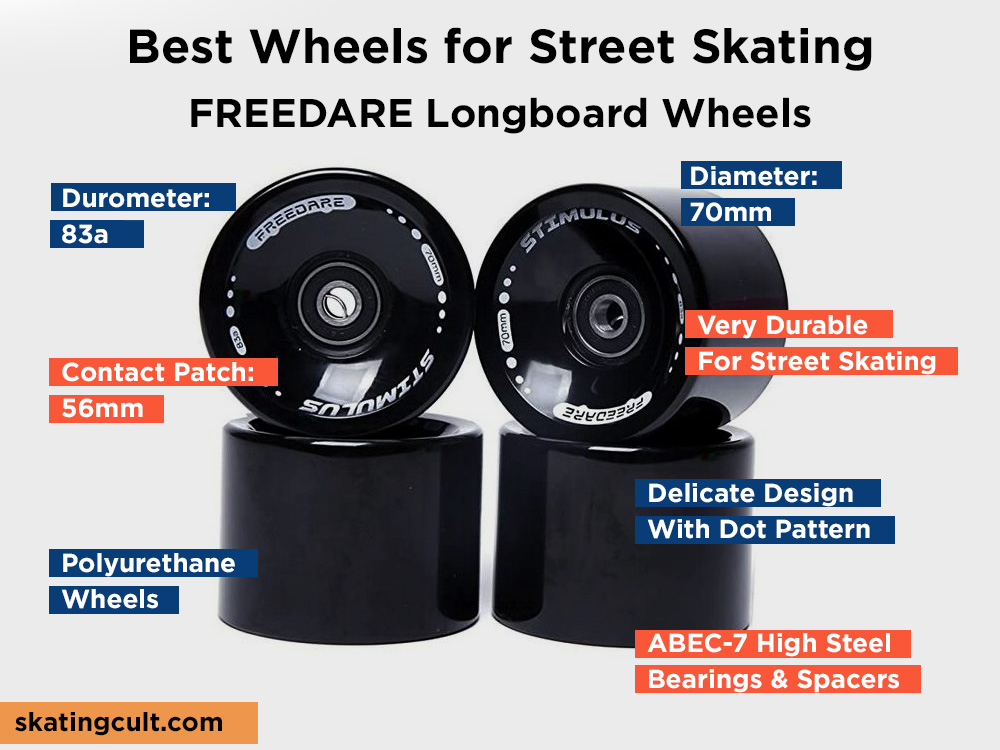 FREEDARE Longboard Wheels Review, Pros and Cons