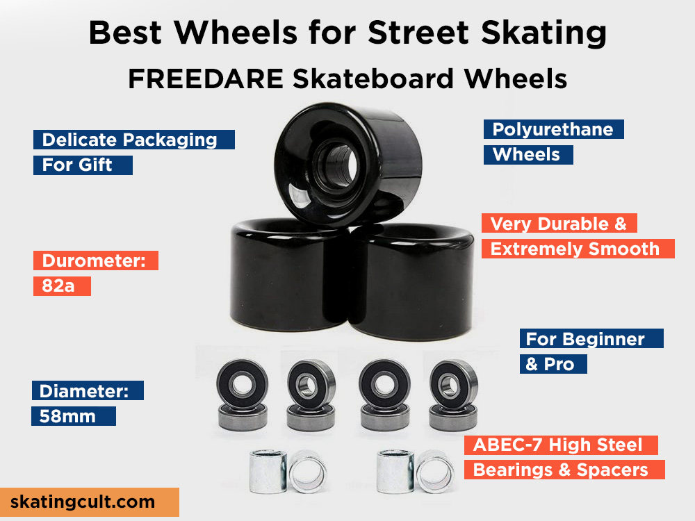 FREEDARE Skateboard Wheels Review, Pros and Cons
