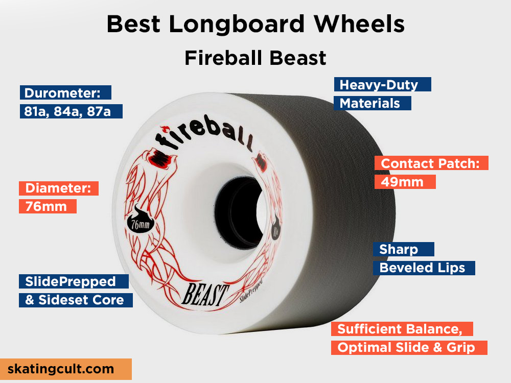 Fireball Beast Review, Pros and Cons