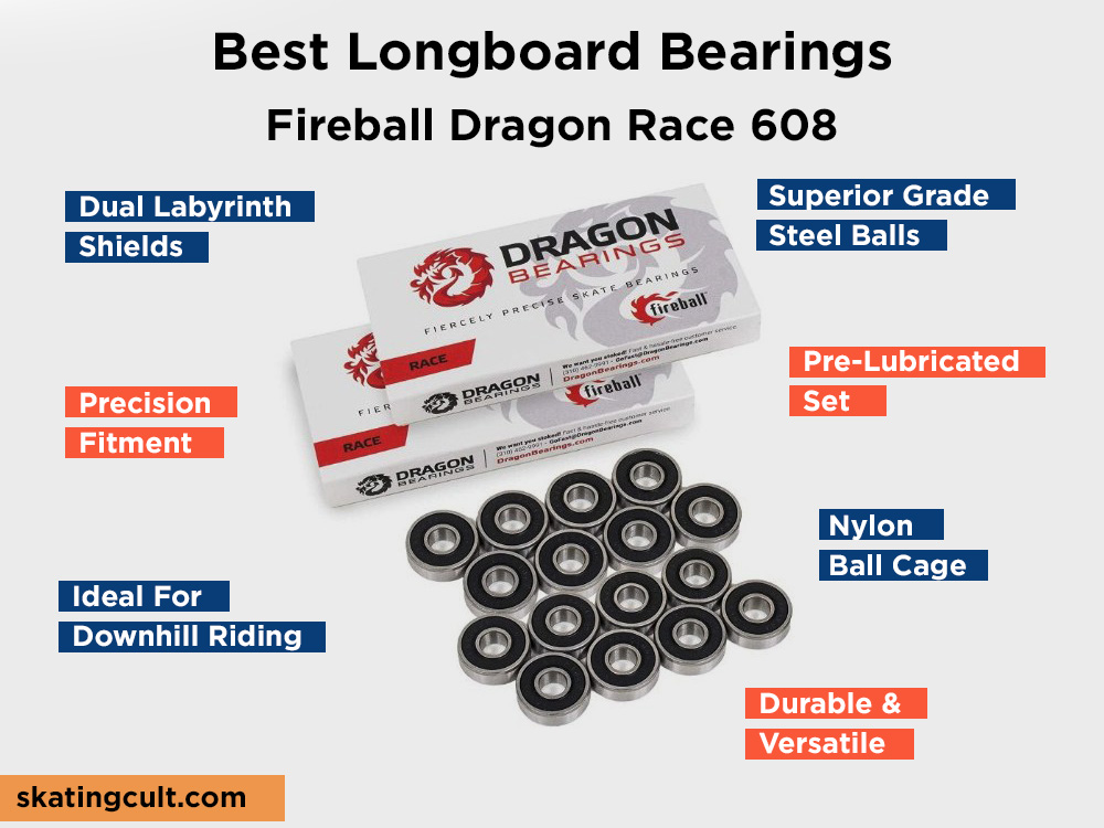Fireball Dragon Race 608 Review, Pros and Cons