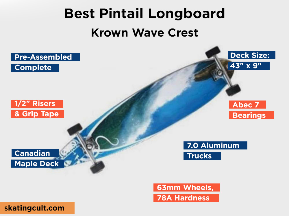 Krown Wave Crest Review, Pros and Cons