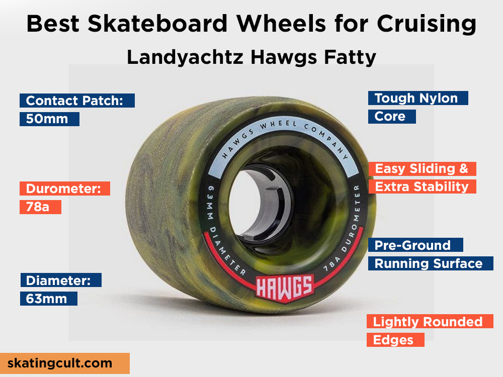 Landyachtz Hawgs Fatty Review, Pros and Cons
