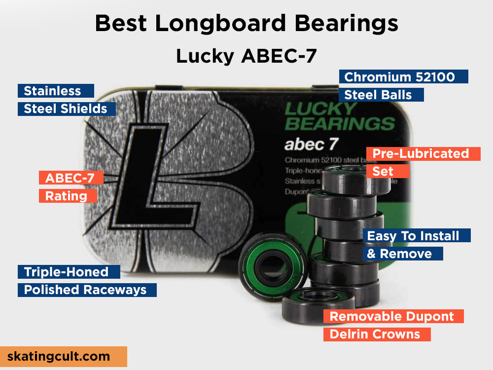 Lucky ABEC-7 Review, Pros and Cons