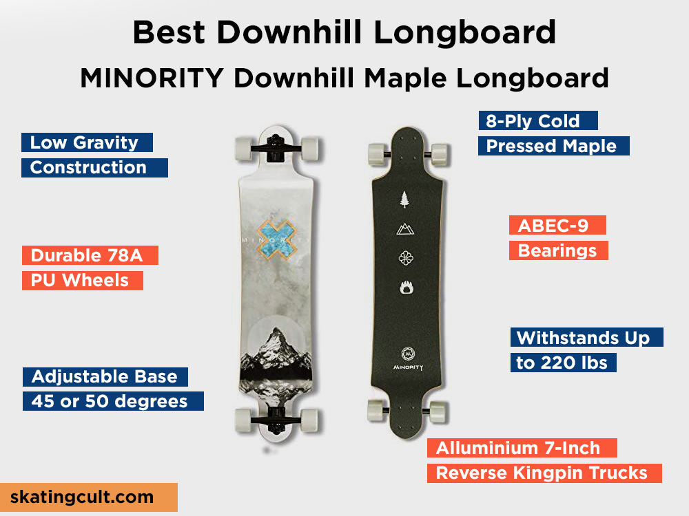 MINORITY Downhill Maple Longboard Review, Pros and Cons
