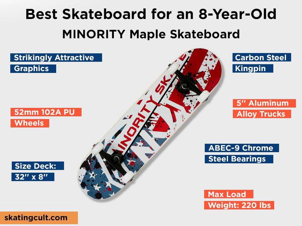 MINORITY Maple Skateboard Review, Pros and Cons