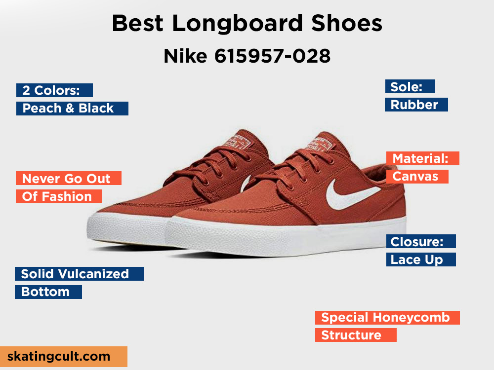 Nike 615957-028 Review, Pros and Cons