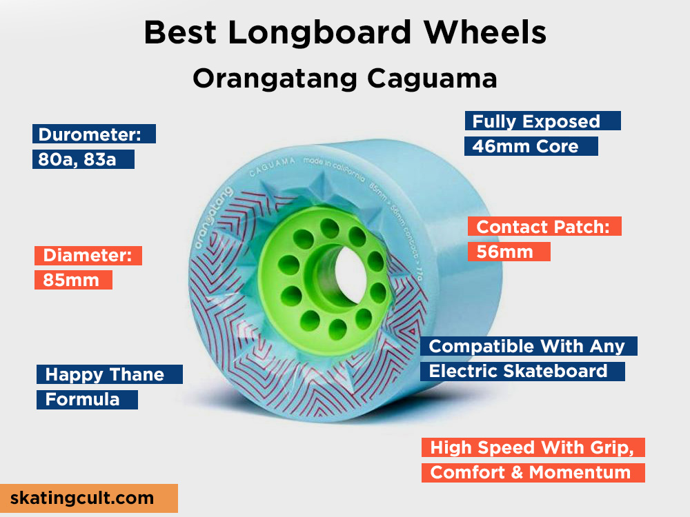 Orangatang Caguama Review, Pros and Cons
