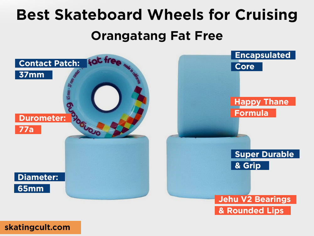 Orangatang Fat Free Review, Pros and Cons