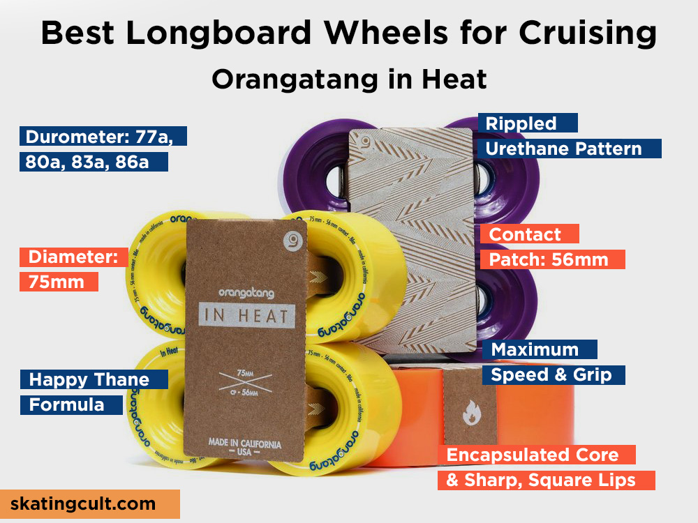 Orangatang in Heat Review, Pros and Cons