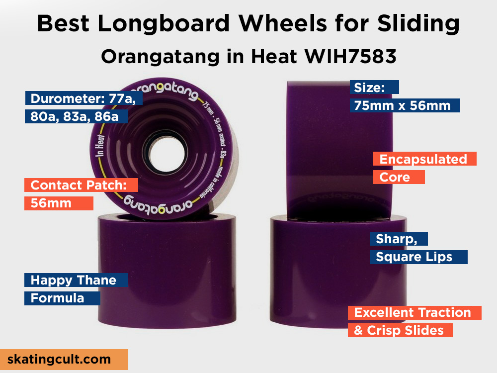 Orangatang in Heat WIH7583 Review, Pros and Cons