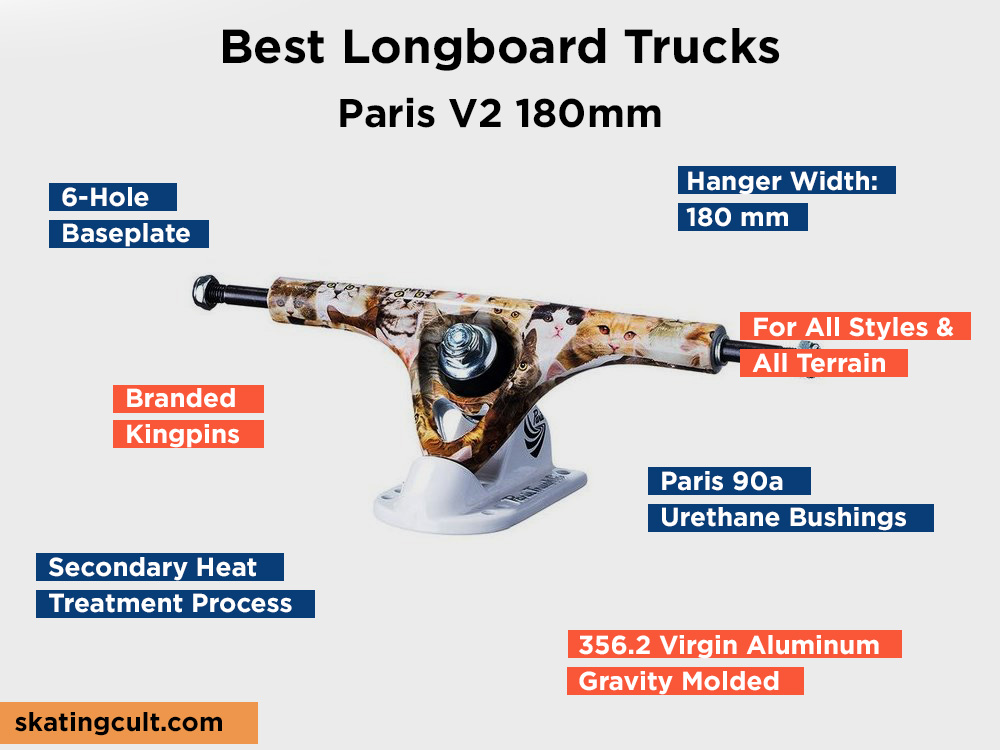 Paris V2 180mm Review, Pros and Cons