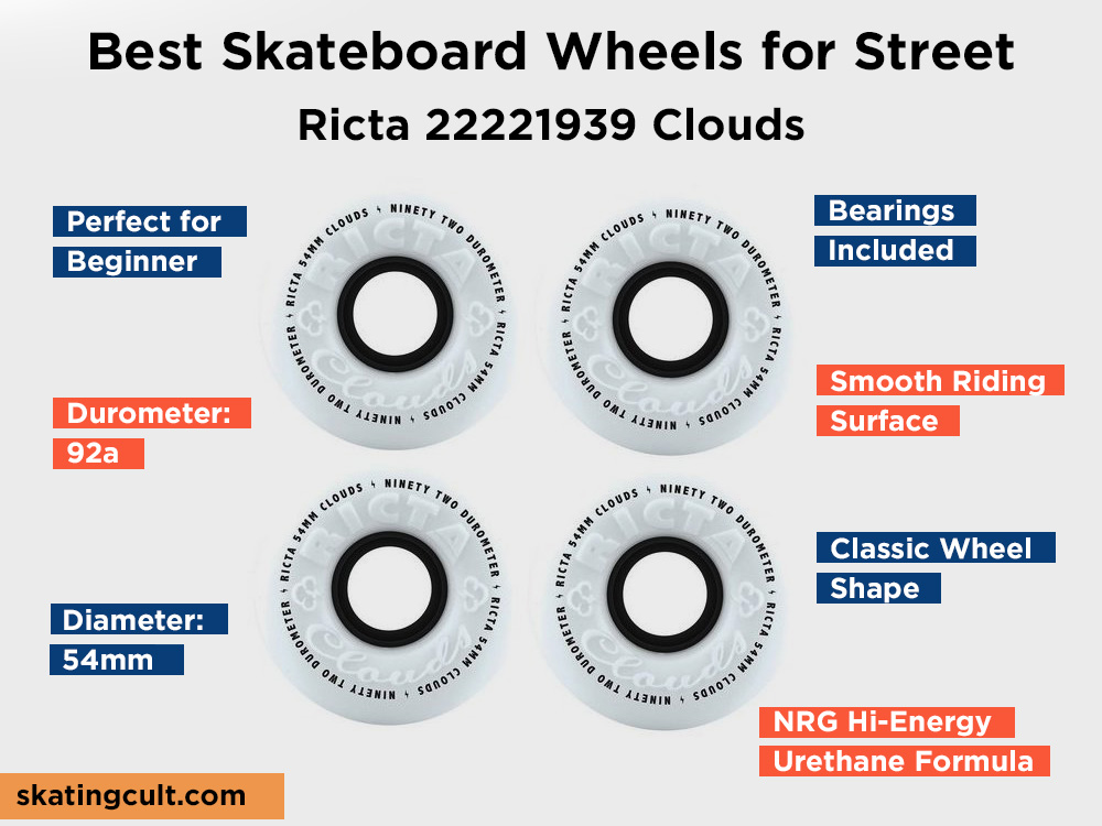 Ricta 22221939 Clouds Review, Pros and Cons