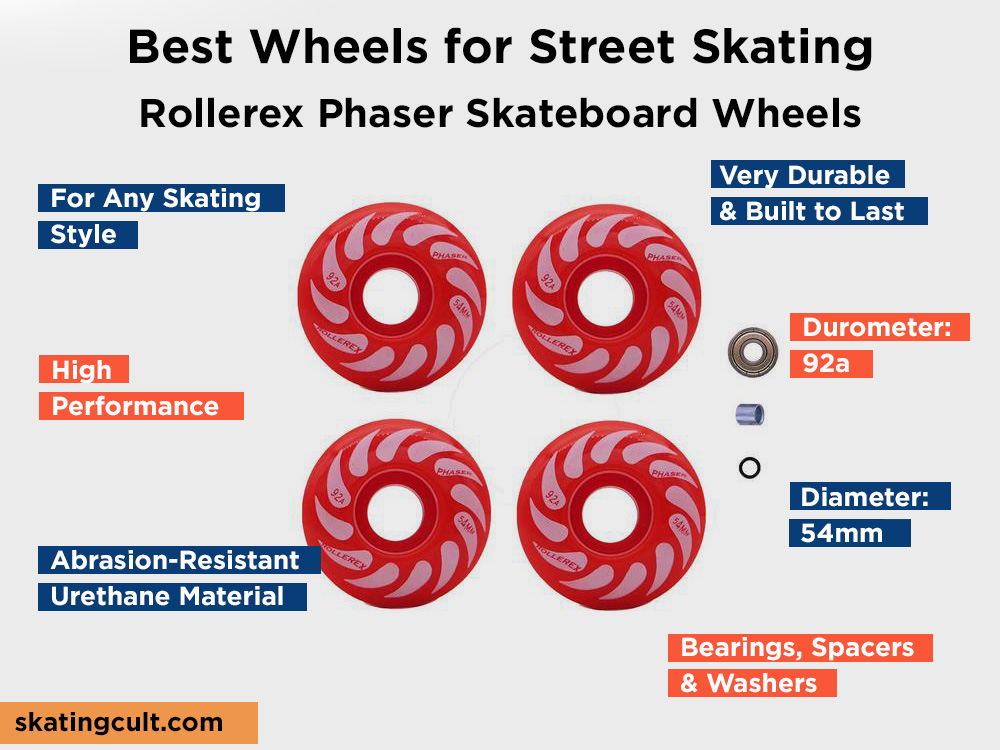 Rollerex Phaser Skateboard Wheels Review, Pros and Cons