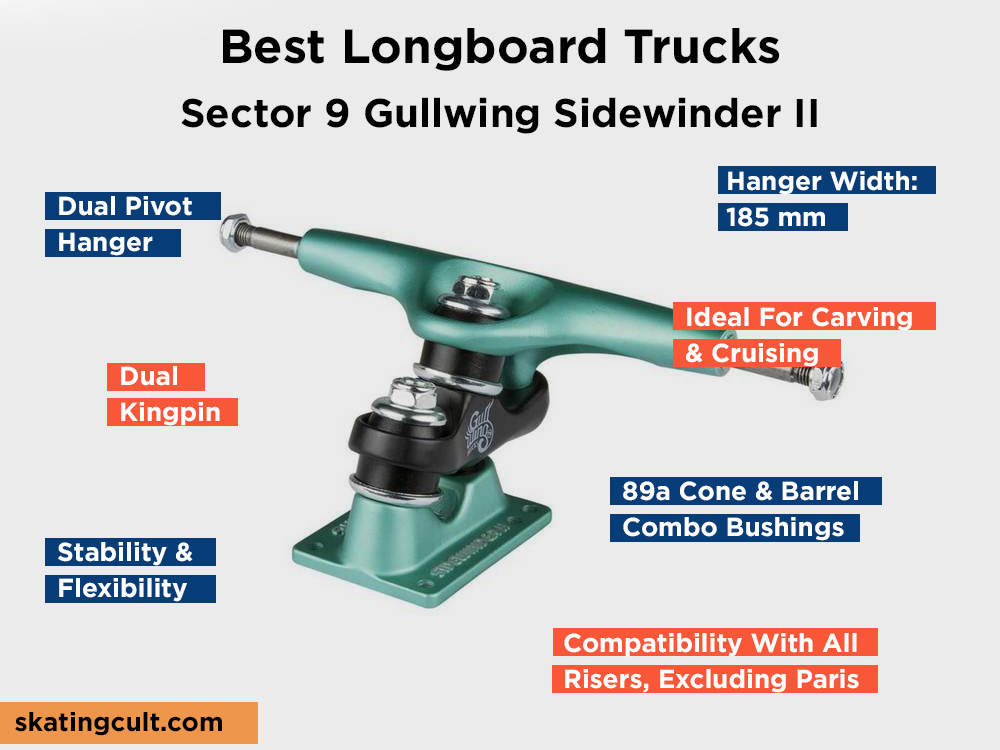 Sector 9 Gullwing Sidewinder II Review, Pros and Cons