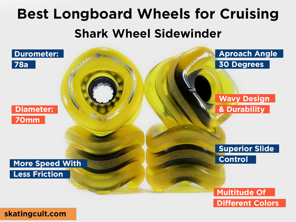 Shark Wheel Sidewinder Review, Pros and Cons