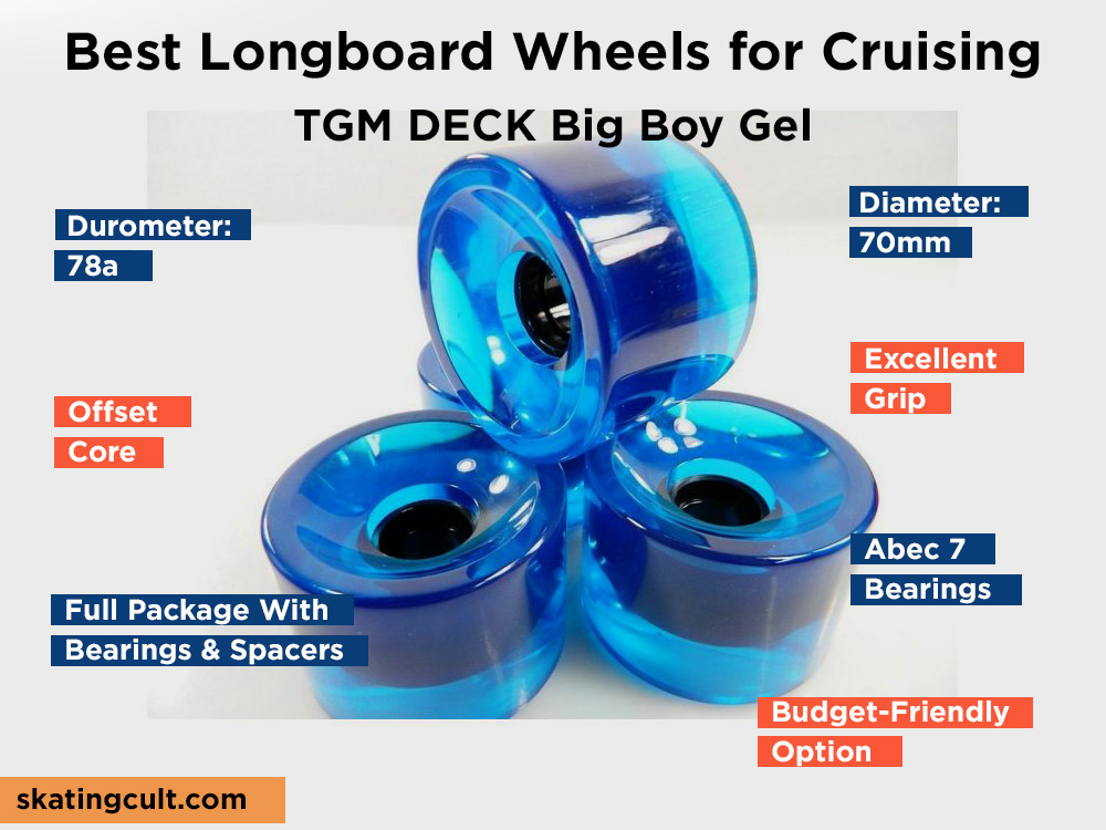 TGM DECK Big Boy Gel Review, Pros and Cons