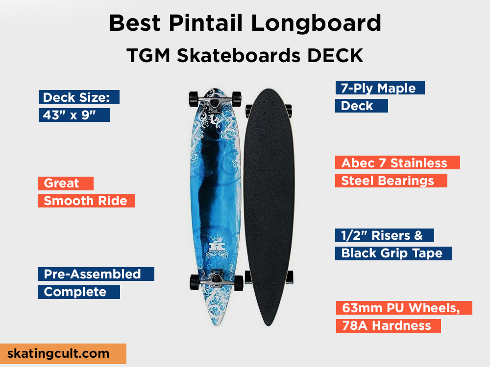 TGM Skateboards DECK Review, Pros and Cons