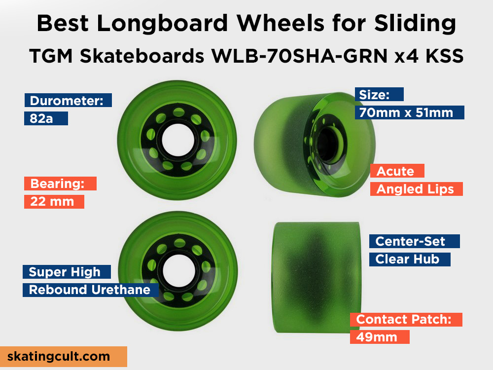 TGM Skateboards WLB-70SHA-GRN x4 KSS Review, Pros and Cons
