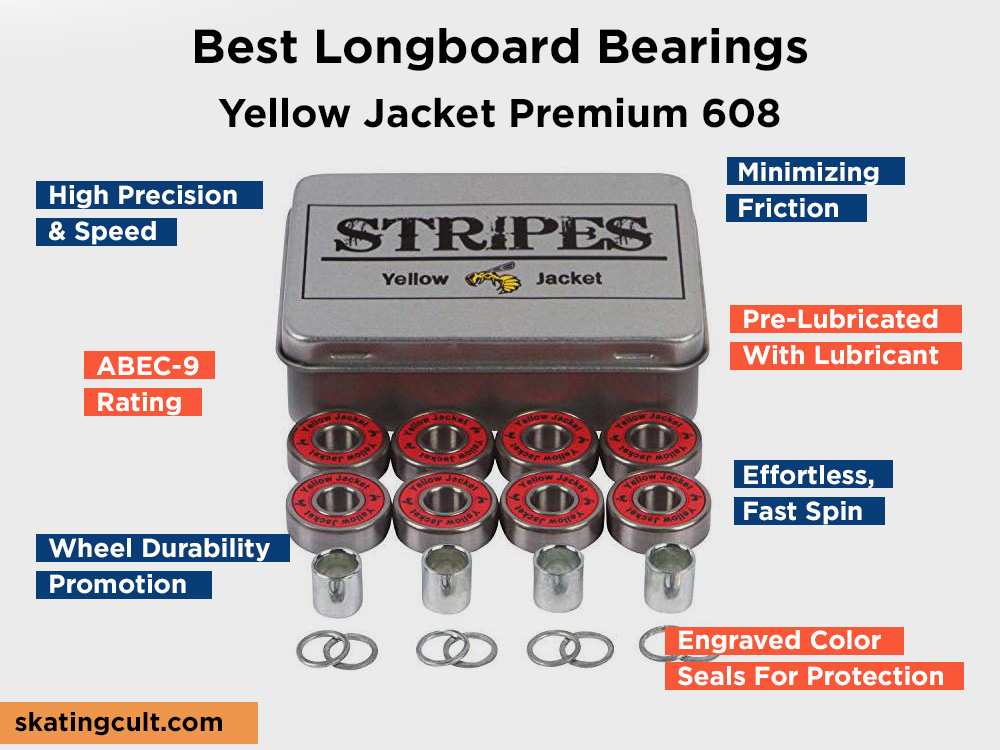 Yellow Jacket Premium 608 Review, Pros and Cons