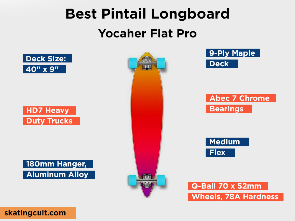 Yocaher Flat Pro Review, Pros and Cons