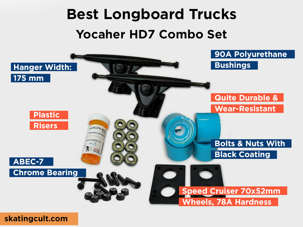 Yocaher HD7 Combo Set Review, Pros and Cons
